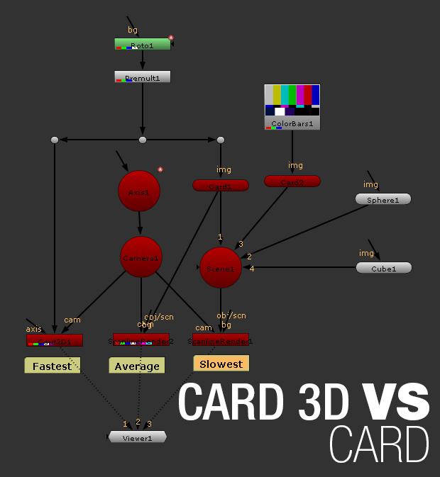 card3d_vs_card