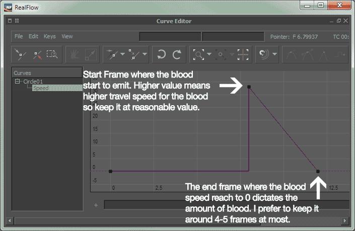 bloodfx_speed_graph